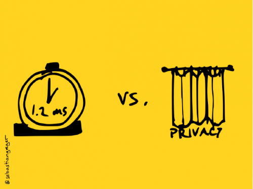"""hand-drawn visualisation, with a stopwatch shwing 1.2 milliseconds on the left and a curtain with label """"privacy"""" on the right"""