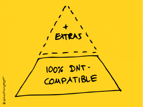 """hand-drawn pyramid graph consisting of two levels: at the base """"100% DNT-compatible"""", and on top: """"+extras"""""""