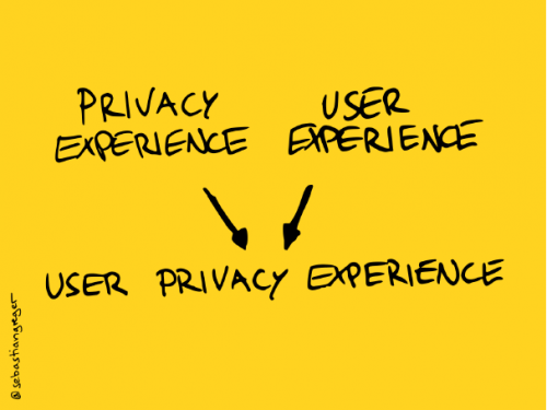 """a hand-drawn graph, where the terms """"privacy experience"""" and """"user experience"""" merge into """"user privacy experience"""""""