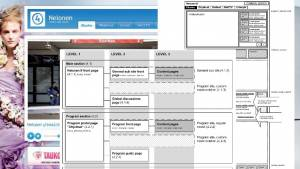 Screenshots of the information architecture documents for the Nelonen.fi website