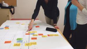 Two participants working on a service blueprint
