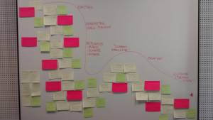 A whiteboard with an interview script design in post-it notes